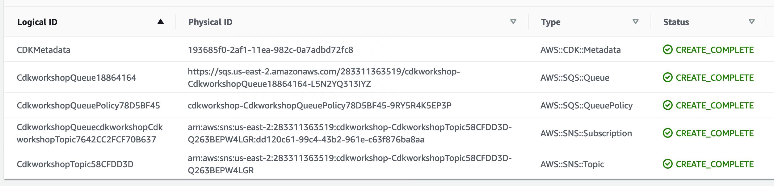 cdk deploy :: AWS Cloud Development Kit (AWS CDK) Workshop