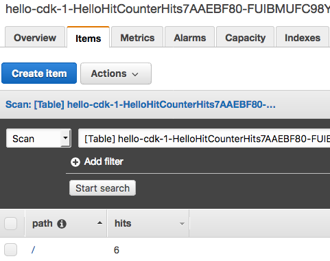 Test the hit counter :: AWS Cloud Development Kit (AWS CDK